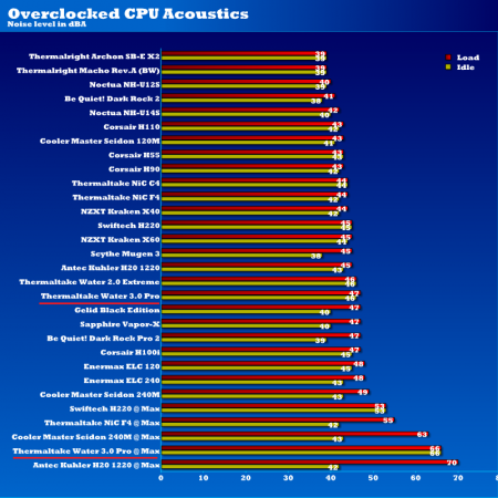 acoustics_overclocked_water3pro.png