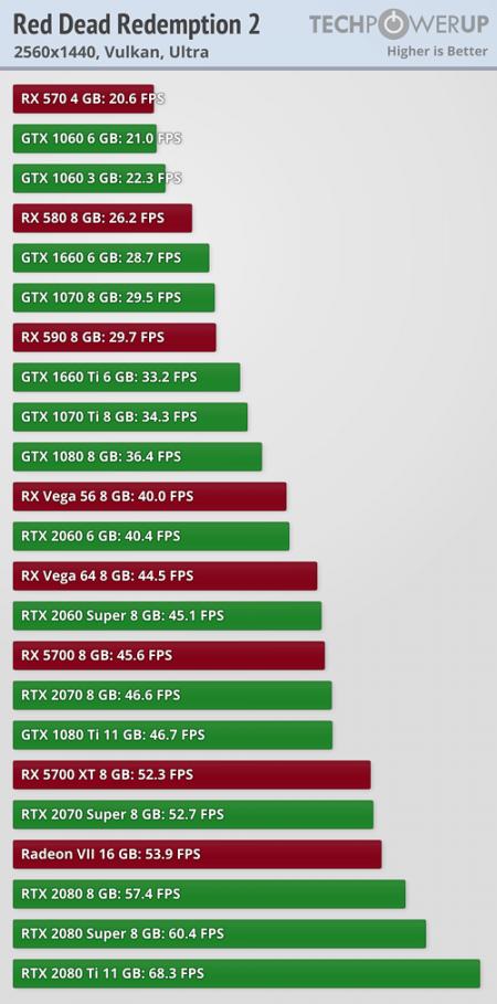 performance-vulkan-2560-1440.png