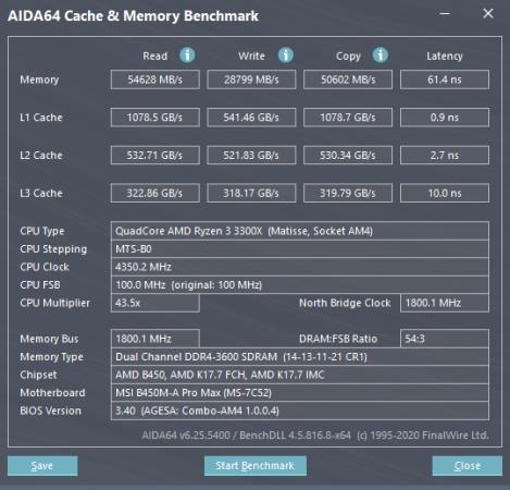AIDA64 Cache & Memory Benchmark 19.6.2020. 13_48_48.png