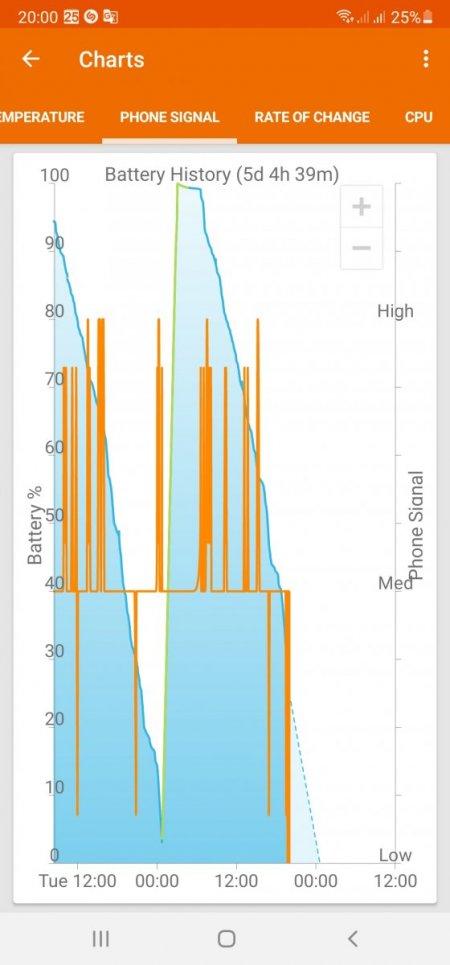 Screenshot_20210414-200028_GSam Battery Monitor.jpg