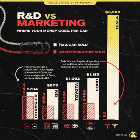 RD-vs-Marketing-DS-Main-1.jpg